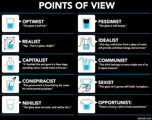 точки зрения!!! :-)))